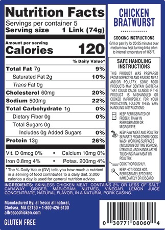 Bratwurst nutrition info panel